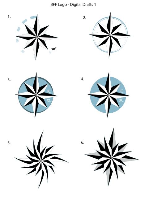 Compass Variations