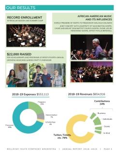 Annual Report 2019 - 3